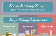 Soap-Making Guides