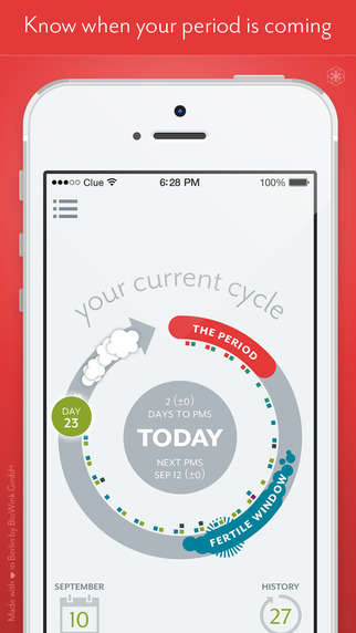 Reproductive Health-Tracking Apps - This App Gives Women a Comprehensive View of Their Health