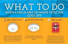 Fire Safety Infographics - This Chart Shares Detailed Steps to Take in Case a Fire Alarm Sounds