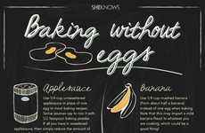 Dietary Baking Substitution Charts - This Infographic Show What Eggs Can be Replaced With in Cooking