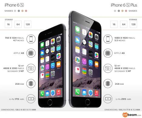 Comparison Smartphone Charts - This Infographic Illustrates the Contrasts from iPhone 6S Plus to 6S