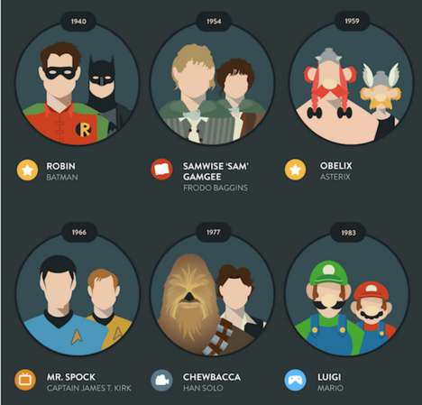 Descriptive Sidekick Infographics - This MorphCostumes Guide Honors Various Pop Culture Sidekicks