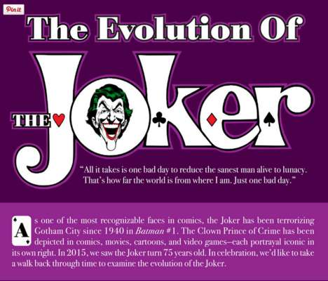 Villainous Clown Infographics - This Guide Traces the Evolution of the DC Comics' Villain the Joker