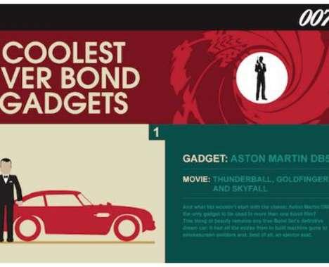 Secret Agent Weapon Guides