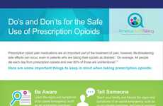 This Campaign Sparks Discussion on Opioids for Chronic Pain Treatment
