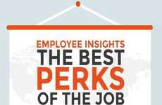 Employee Perk Charts - This Infographic is an Employee Benefit Chart Featuring Iconic Companies