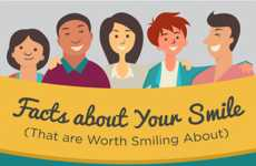 Factual Smile Infographics