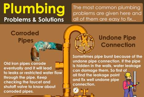 Problematic Plumbing Charts - This Infographic Shares Insider Tips on Solving Plumbing Issues