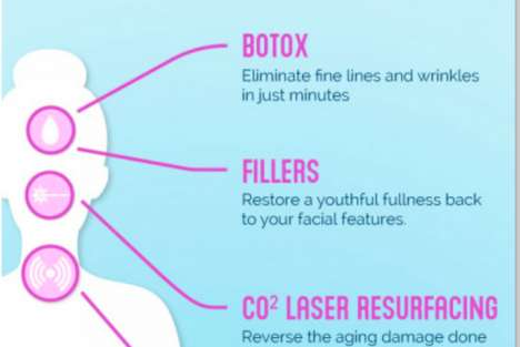 Explanatory Spa Treatment Charts - This Infographic Explains Various Beauty Services for the Body
