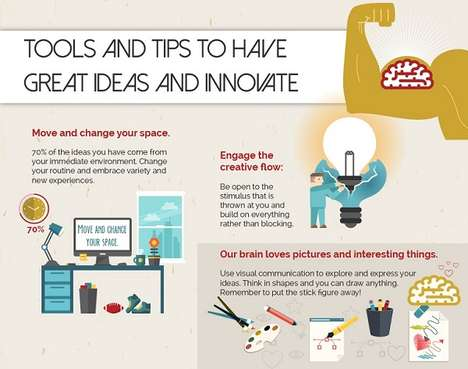 Creative Ideation Guides - This Infographic Examines Behaviors That are Key to Having Great Ideas