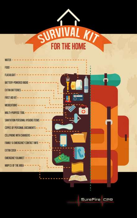 Instructional Survival Kit Guides - This Infographic Explains How to Make an At-Home Emergency Bag