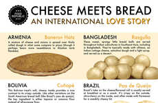International Cheese Infographics