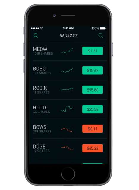 Inexpensive Stock Trading Apps - This App Facilitates Free Stock Trading Using Real-Time Market Data
