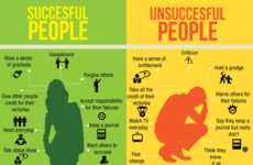 Habitual Success Charts