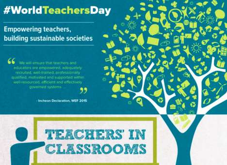 Celebratory Teacher Infographics - This Chart Honors World Teacher's Day With Global Learning Facts