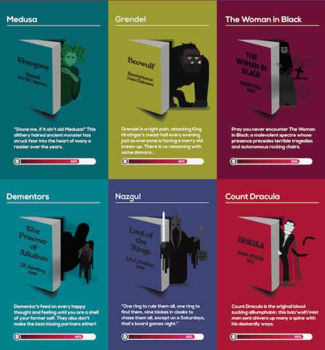 Literary Monster Charts - This Infographic Categorizes the Scariness of Monsters That Live in Books