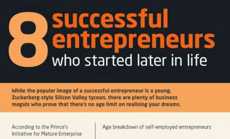 Later Success Infographics - This Chart Lists Wealthy Individuals That Made It Big Later in Life