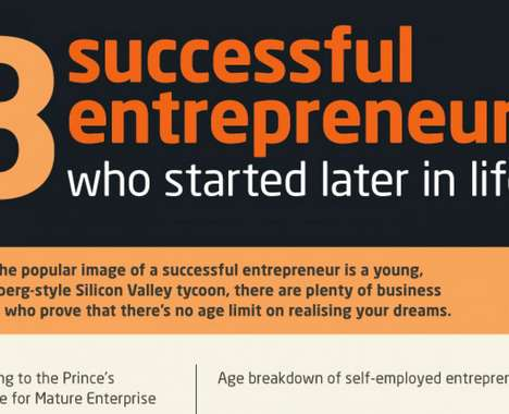 Later Success Infographics