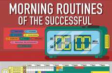 This Chart Analyses the Morning Rituals of Accomplished Individuals