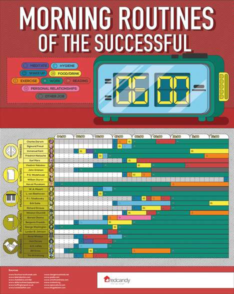 Routine Success Infographics - This Chart Analyses the Morning Rituals of Accomplished Individuals