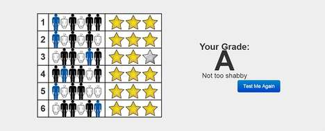 Urinal Etiquette Charts - The 'Urinal Man' is an Online Tool to Help Men Use Public Bathrooms