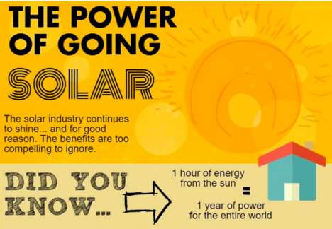 Beneficial Solar Energy Charts - This Infographic Explores the Advantage of Using Solar Panels