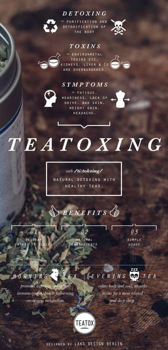 Detoxing Tea Infographics - This Chart Explains the Benefits of Doing Tea Cleanses for the Body