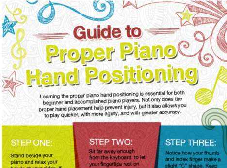 Proper Piano Playing Charts - This Infographic Shares Tips on Correct Positioning for Piano
