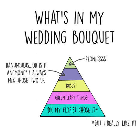 Honest Nuptial Graphs - The Funny Wedding Planning Chart Series Examines Reality and Expectations