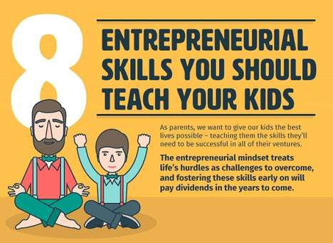 Entrepreneurial Mindset Guides - This Infographic Explains How to Teach Kids Entrepreneurial Skills