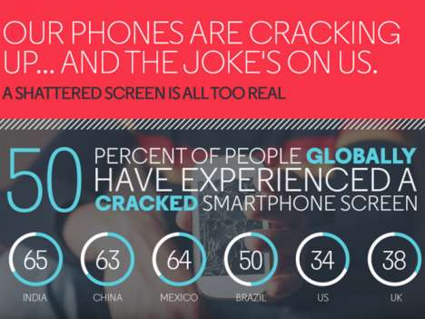 Smartphone Damage Infographics - The 'Cracked Screens and Broken Hearts' Campaign Uses Accident Data