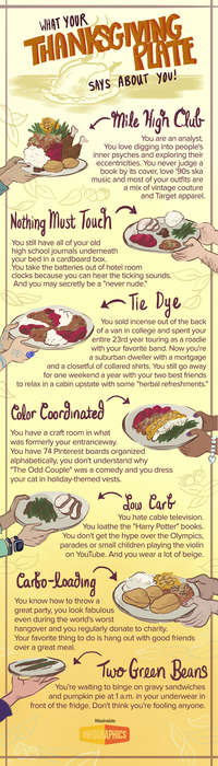 Thanksgiving Personality Charts - This Graphic Reveals Personality Types Based on Holiday Foods