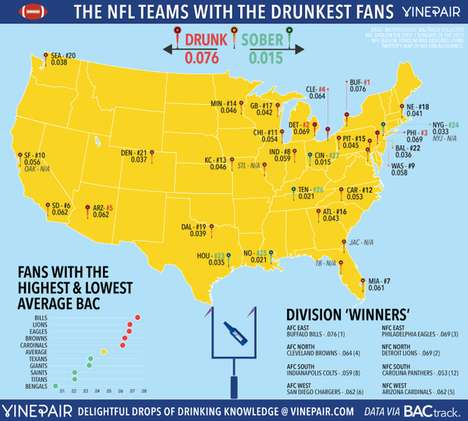 Fan Intoxication Maps - This Breathalyzer Company Ranked Each Team's NFL Fans by Drinking Prowess