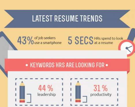 Statistical Resume Infographics - This Writing Guide Shares Stats and Tips for Creating the Ideal CV