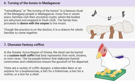 Unconventional Funeral Guides - This Infographic Explores Burial Traditions Around the World