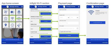 In-Flight Internet Apps - The SITA OnAir Travel Wi-Fi App Embraces Terminal and Aircraft Beacons
