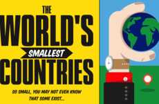 Smallest Country Guides