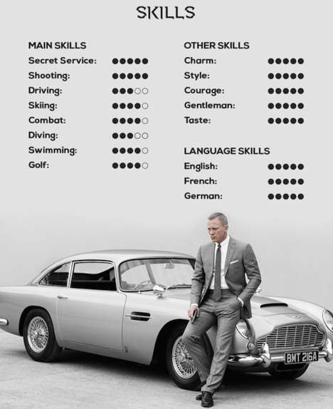 Secret Agent Resumes - This Mock Resume Celebrates the Talents and Skills of Legendary James Bond