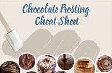 Homemade Chocolate Frosting Guides