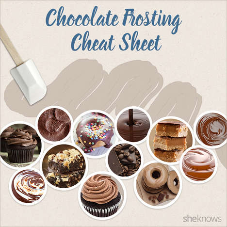 Homemade Chocolate Frosting Guides - This Cheat Sheet Provides Recipes to Make Quick Icing