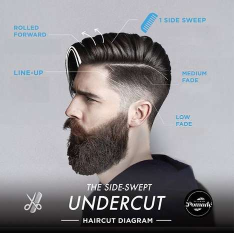 Modern Haircut Diagrams - These Illustrated Guides Layout Different Variations of the Men's Undercut