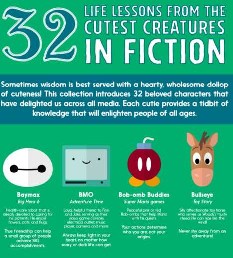 Cartoon Life Lesson Guides - This Infographic Shares Advice from Several Popular Cartoon Figures