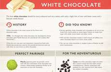 Food-Pairing Chocolate Guides - This Infographic Shares Tips on Flavors to Accentuate the Cash Crop