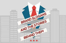 Explanatory Slogan Charts - This Brand Slogan Infographic Reveals Company Conception Stories