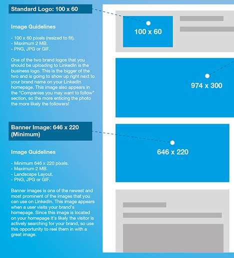 Social Media Sizing Charts - This Infographic Shares the Perfect Image Scales for Various Platforms