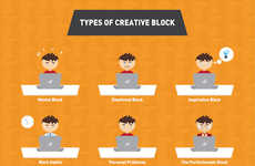 Explanatory Writing Block Charts - The Types of Creative Block Shares How to Overcome Obstructs