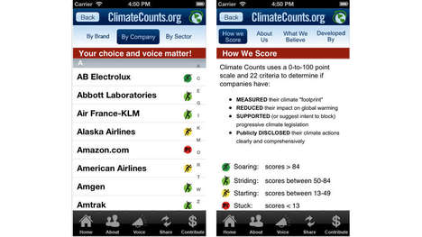 Sustainable Retail Apps - ClimateCounts is the Shopping Application for Socially Conscious Consumers