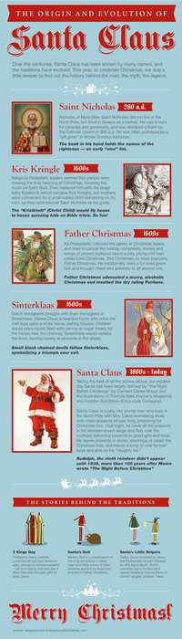 Christmas Origin Charts - This Infographic Explores the History and Creation of Santa Claus