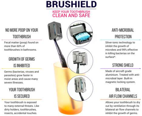 Anti-Microbial Toothbrush Containers - This Sanitary Toothbrush Holder Protects Against Germs