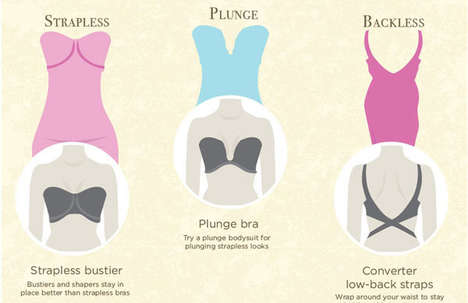 Bra-Matching Guides - This Infographic Explains What Lingerie Types to Pair with What Outfit